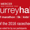 Winners of the 2016 racecheck awards